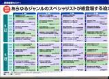 賃貸住宅フェア2007in名古屋