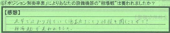 ●【相場観】東京都豊島区岡元幹夫さん