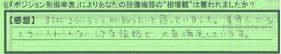 ●【相場観】神奈川県高座郡中村紀明さん