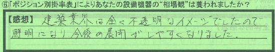 ●【相場観】福岡県福岡市FSさん